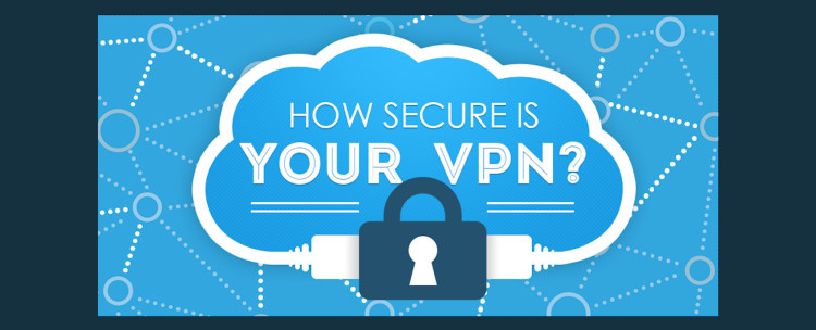 چگونگی سنجش امنیت در VPN کریو خرید شده